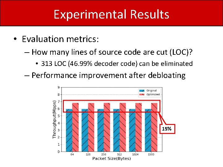 Experimental Results • Evaluation metrics: – How many lines of source code are cut