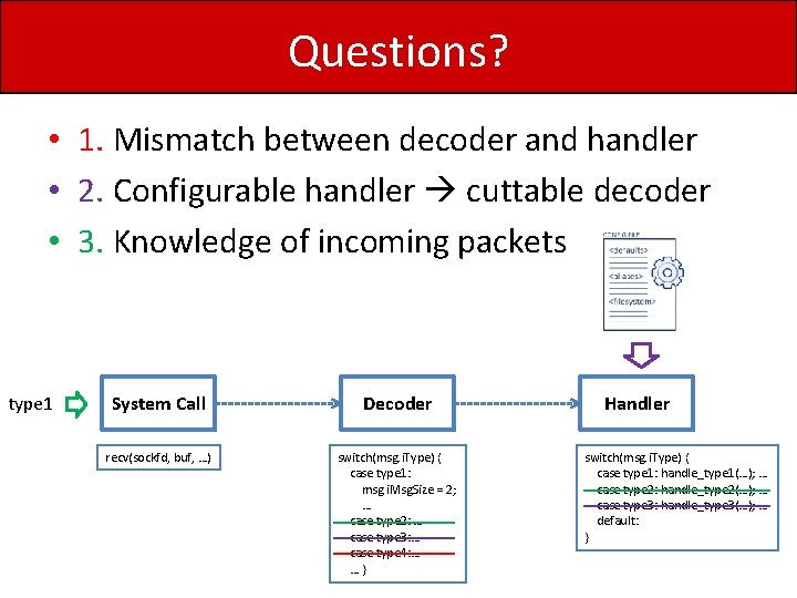 Questions? • 1. Mismatch between decoder and handler • 2. Configurable handler cuttable decoder