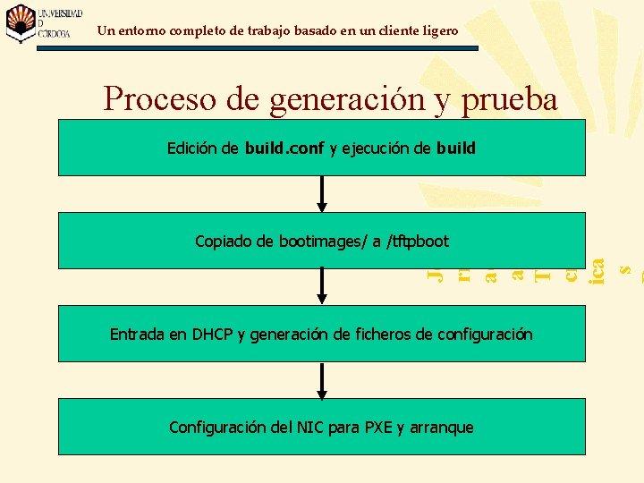 Un entorno completo de trabajo basado en un cliente ligero Proceso de generación y