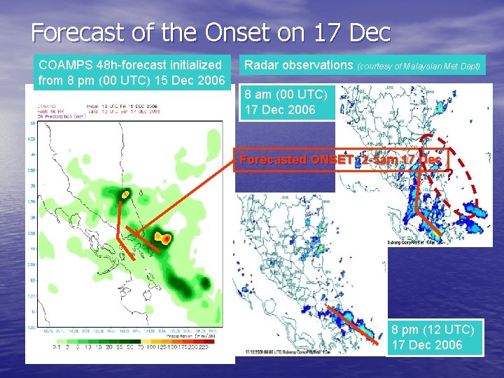 Forecast of the Onset on 17 Dec COAMPS 48 h-forecast initialized from 8 pm