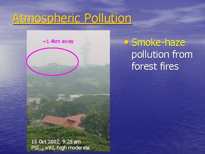 Atmospheric Pollution ~1. 4 km away • Smoke-haze pollution from forest fires 15 26