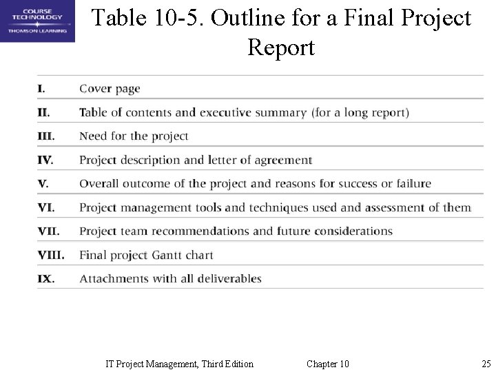 Table 10 -5. Outline for a Final Project Report IT Project Management, Third Edition