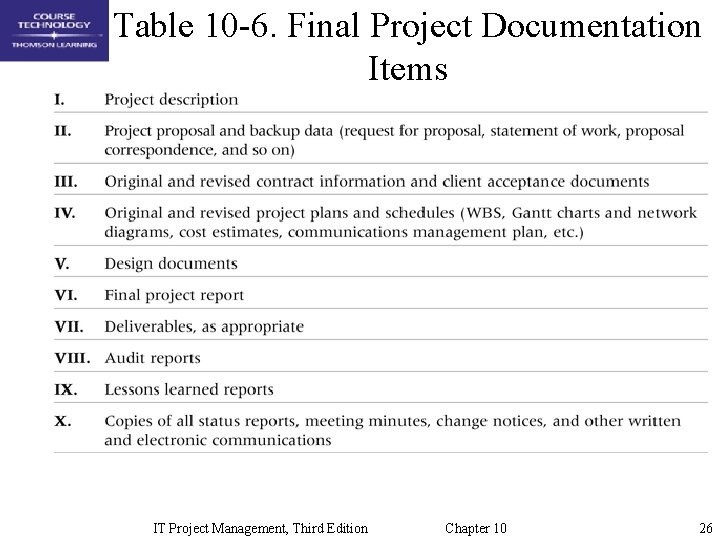 Table 10 -6. Final Project Documentation Items IT Project Management, Third Edition Chapter 10