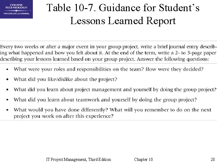 Table 10 -7. Guidance for Student's Lessons Learned Report IT Project Management, Third Edition