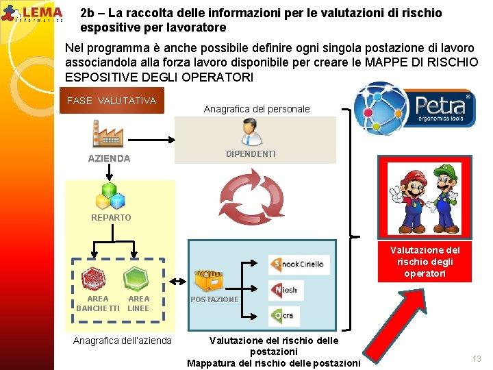 2 b – La raccolta delle informazioni per le valutazioni di rischio espositive per