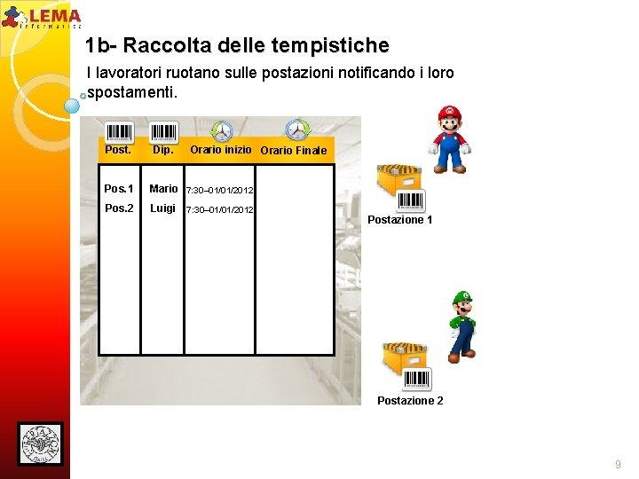 1 b- Raccolta delle tempistiche I lavoratori ruotano sulle postazioni notificando i loro spostamenti.