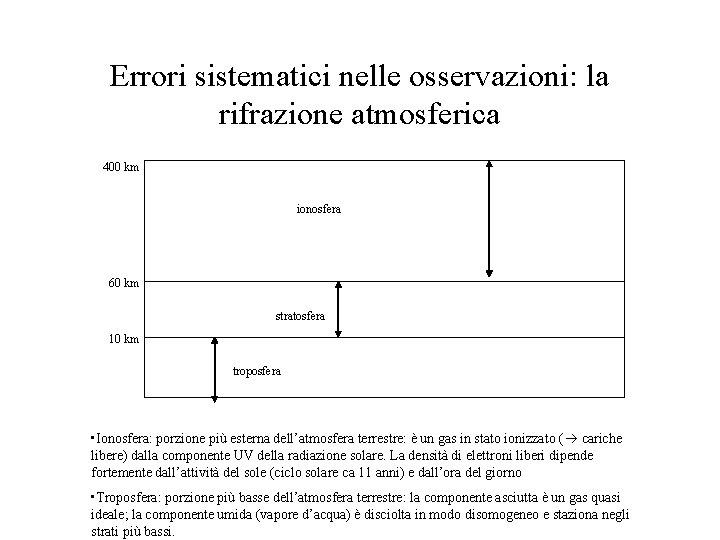 Errori sistematici nelle osservazioni: la rifrazione atmosferica 400 km ionosfera 60 km stratosfera 10
