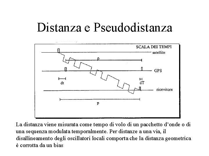 Distanza e Pseudodistanza La distanza viene misurata come tempo di volo di un pacchetto