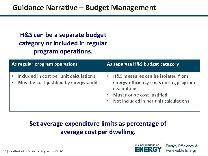 Guidance Narrative – Budget Management H&S can be a separate budget category or included