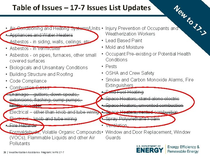 Table of Issues – 17 -7 Issues List Updates • • • • Air-Conditioning