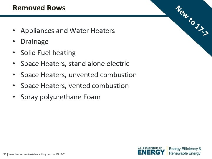 Removed Rows • • Appliances and Water Heaters Drainage Solid Fuel heating Space Heaters,