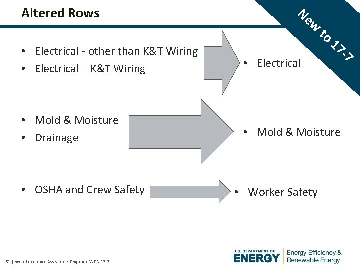 Altered Rows Ne w to 17 -7 • Electrical - other than K&T Wiring