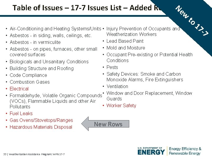 Table of Issues – 17 -7 Issues List – Added Rows Ne w •