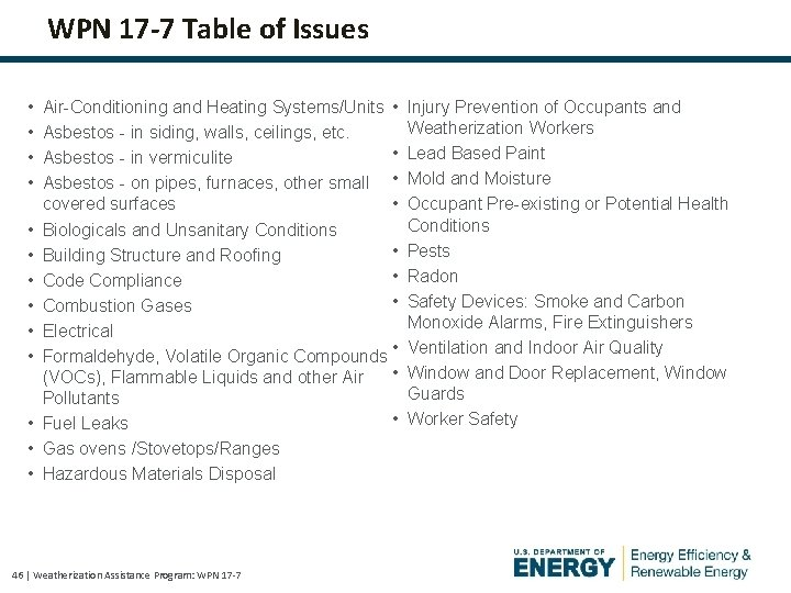 WPN 17 -7 Table of Issues • • • • Air-Conditioning and Heating Systems/Units