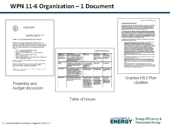 WPN 11 -6 Organization – 1 Document Grantee H&S Plan Updates Preamble and budget