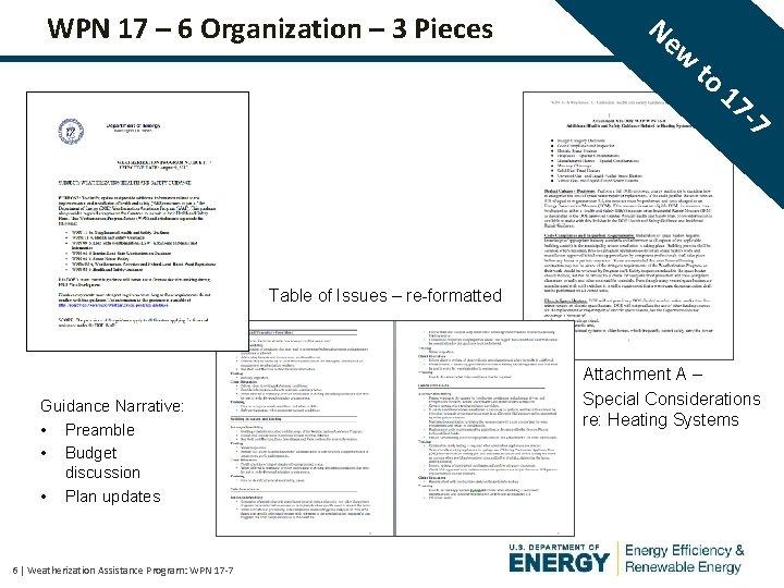 WPN 17 – 6 Organization – 3 Pieces Ne w to 17 -7 Table