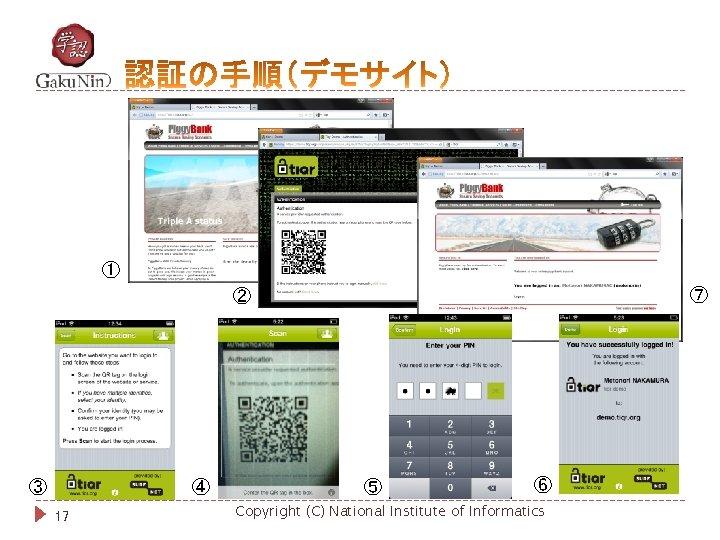 ① ⑦ ② ③ ④ 17 ⑤ ⑥ Copyright (C) National Institute of Informatics