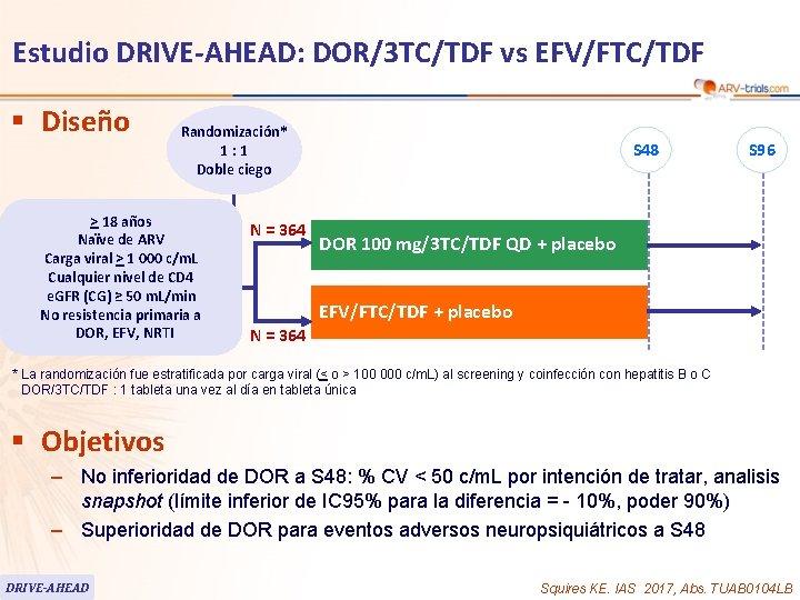 Estudio DRIVE-AHEAD: DOR/3 TC/TDF vs EFV/FTC/TDF § Diseño Randomización* 1 : 1 Doble ciego