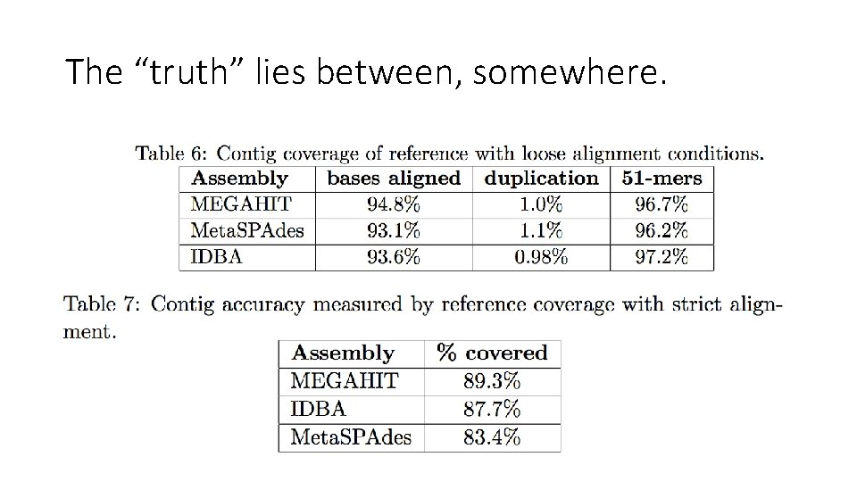 """The """"truth"""" lies between, somewhere."""