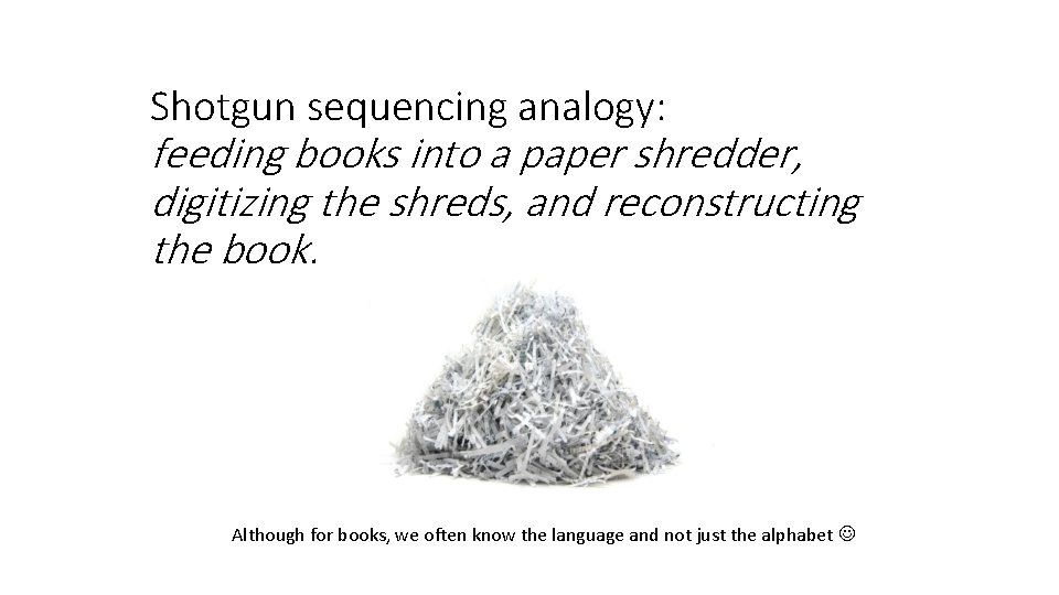 Shotgun sequencing analogy: feeding books into a paper shredder, digitizing the shreds, and reconstructing