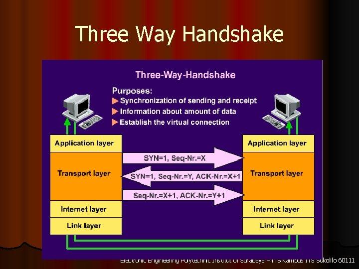 Three Way Handshake Electronic Engineering Polytechnic Institut of Surabaya – ITS Kampus ITS Sukolilo