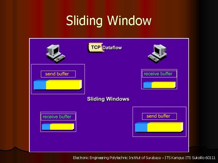 Sliding Window Electronic Engineering Polytechnic Institut of Surabaya – ITS Kampus ITS Sukolilo 60111