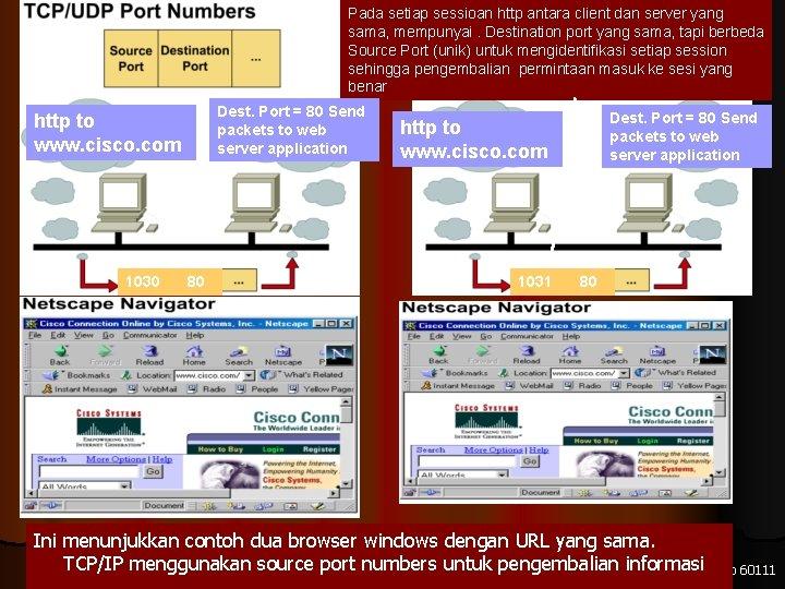 Pada setiap sessioan http antara client dan server yang sama, mempunyai. Destination port yang