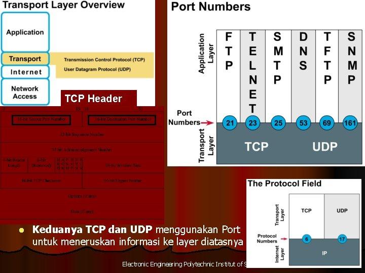TCP Header l Keduanya TCP dan UDP menggunakan Port untuk meneruskan informasi ke layer