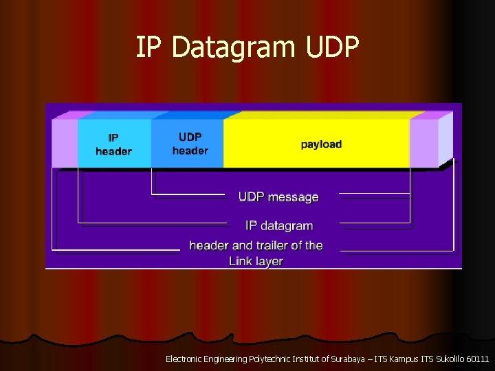 IP Datagram UDP Electronic Engineering Polytechnic Institut of Surabaya – ITS Kampus ITS Sukolilo