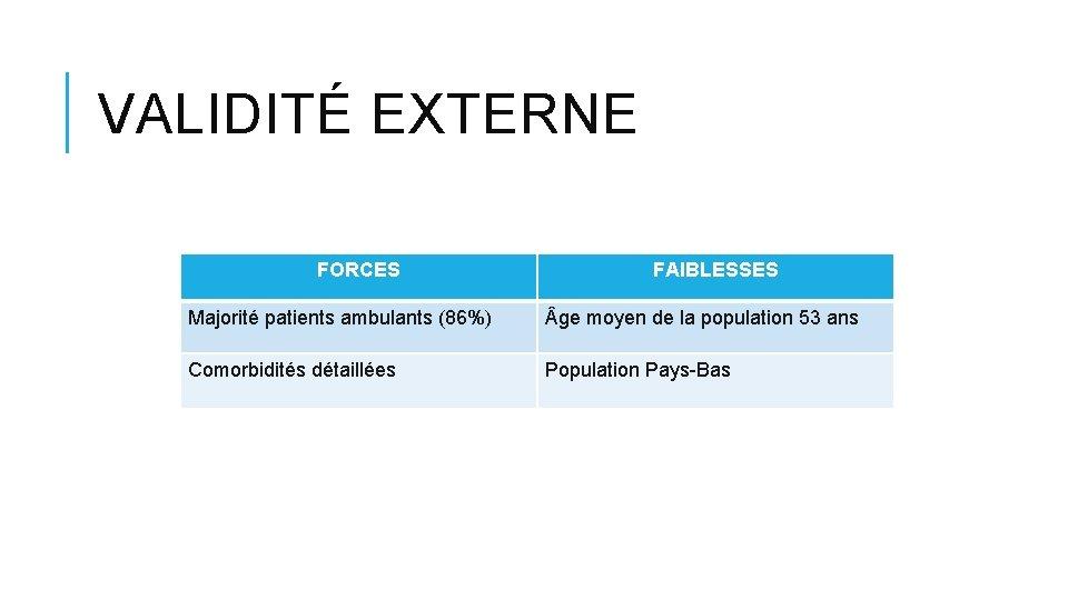 VALIDITÉ EXTERNE FORCES FAIBLESSES Majorité patients ambulants (86%) ge moyen de la population 53