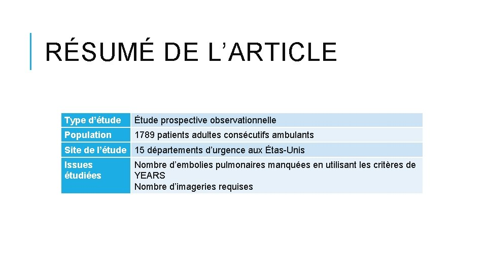 RÉSUMÉ DE L'ARTICLE Type d'étude Étude prospective observationnelle Population 1789 patients adultes consécutifs ambulants