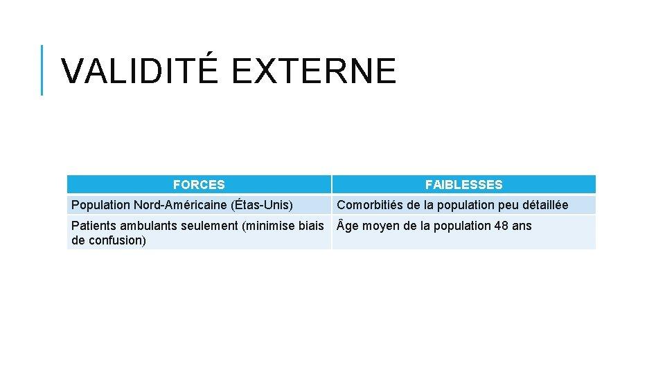 VALIDITÉ EXTERNE FORCES Population Nord-Américaine (Étas-Unis) FAIBLESSES Comorbitiés de la population peu détaillée Patients