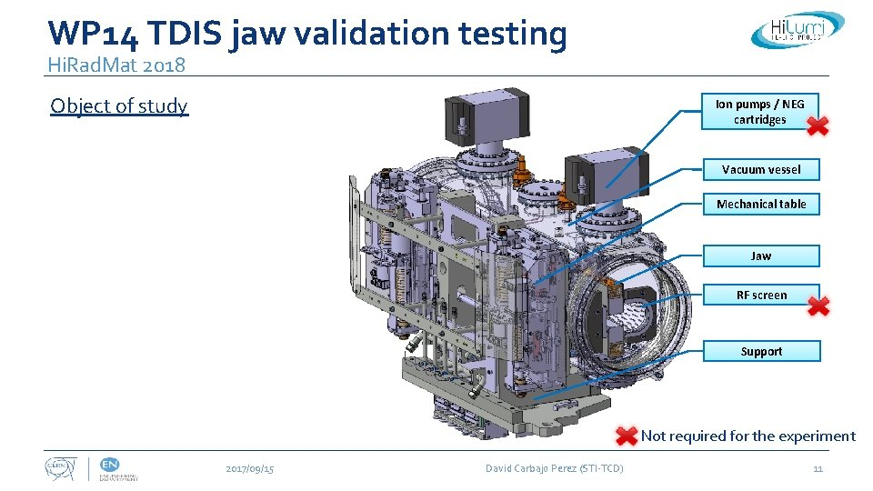 WP 14 TDIS jaw validation testing Hi. Rad. Mat 2018 Object of study Ion