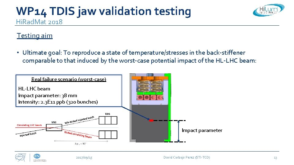 WP 14 TDIS jaw validation testing Hi. Rad. Mat 2018 Testing aim • Ultimate
