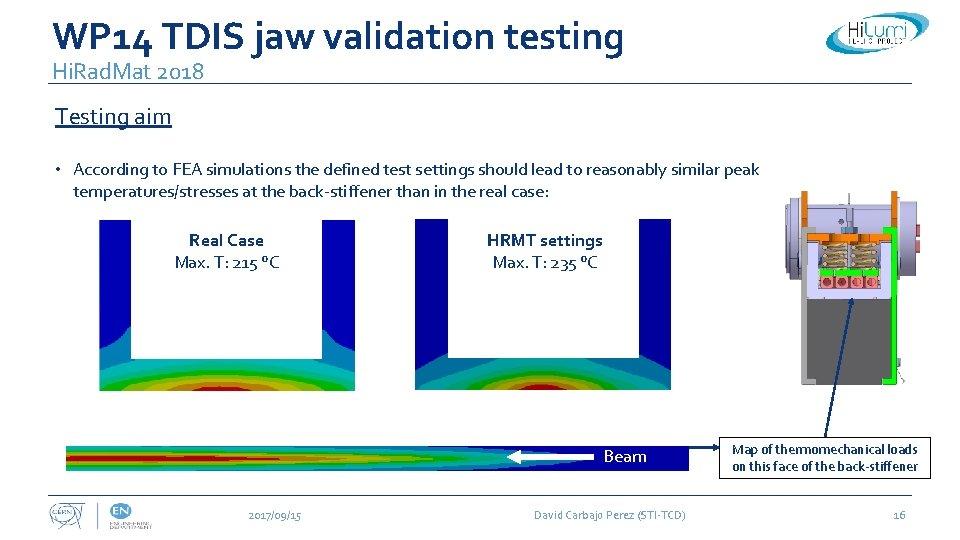 WP 14 TDIS jaw validation testing Hi. Rad. Mat 2018 Testing aim • According