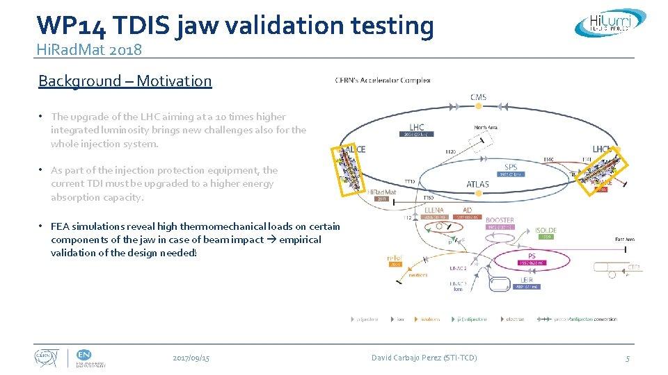 WP 14 TDIS jaw validation testing Hi. Rad. Mat 2018 Background – Motivation •