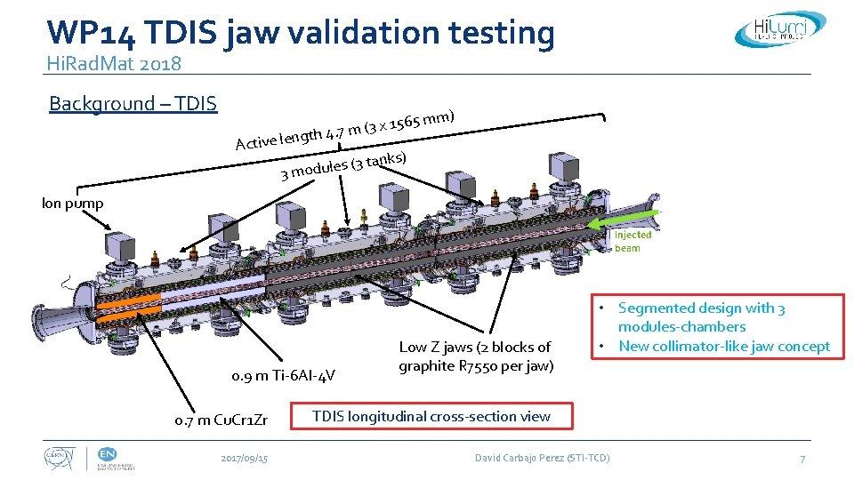 WP 14 TDIS jaw validation testing Hi. Rad. Mat 2018 Background – TDIS 565