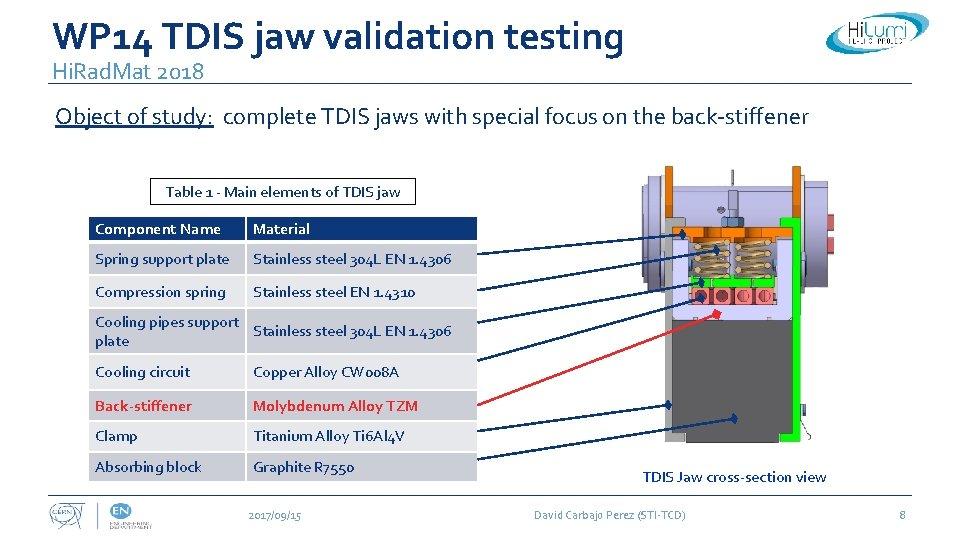 WP 14 TDIS jaw validation testing Hi. Rad. Mat 2018 Object of study: complete