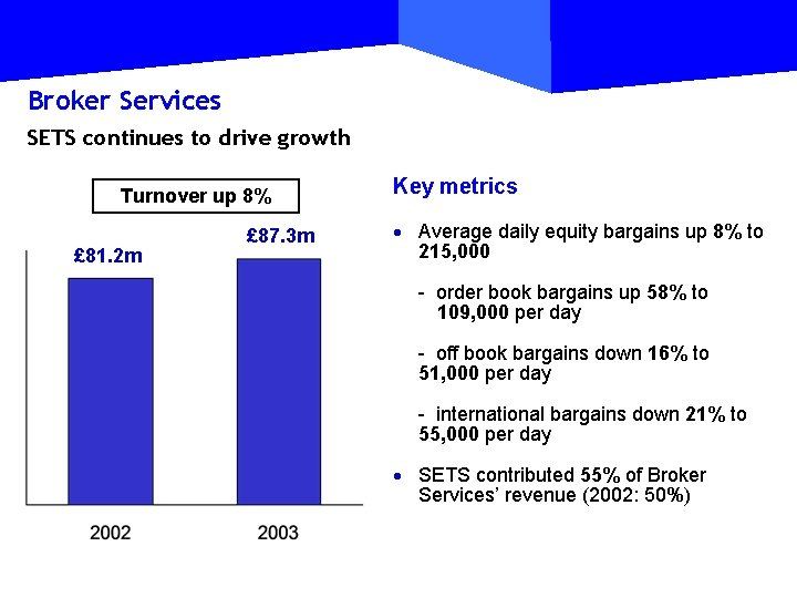 Broker Services SETS continues to drive growth Turnover up 8% £ 81. 2 m