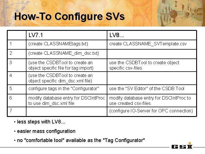 How-To Configure SVs LV 7. 1 LV 8. . . 1 (create CLASSNAMEtags. txt)