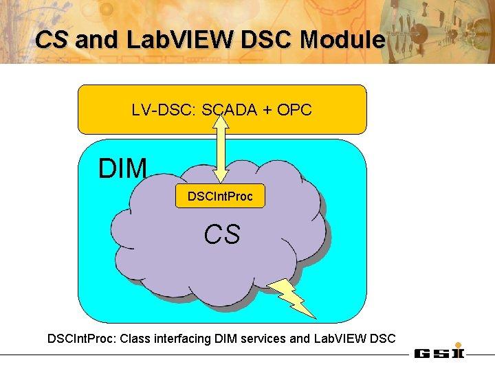 CS and Lab. VIEW DSC Module LV-DSC: SCADA + OPC DIM DSCInt. Proc Dim