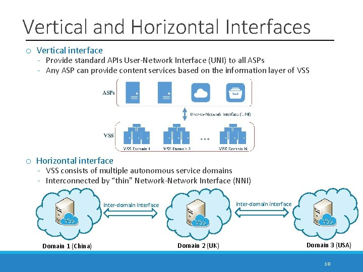 Vertical and Horizontal Interfaces o Vertical interface - Provide standard APIs User-Network Interface (UNI)