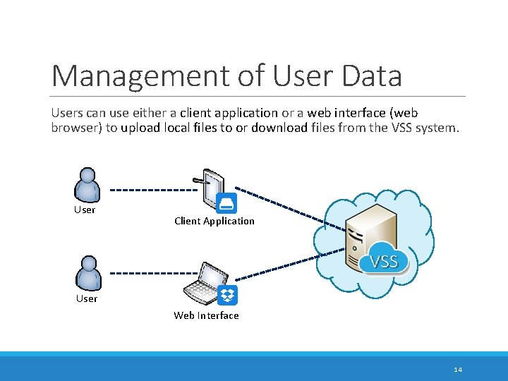 Management of User Data Users can use either a client application or a web
