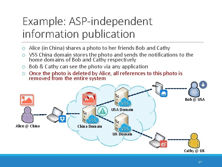 Example: ASP-independent information publication o Alice (in China) shares a photo to her friends
