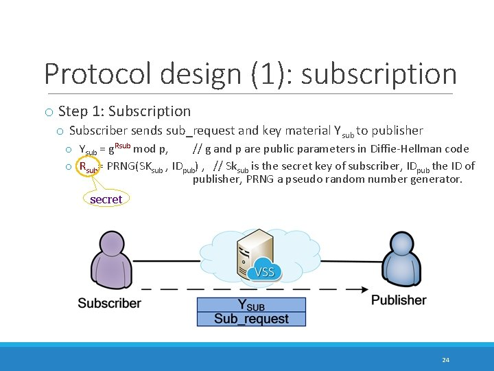 Protocol design (1): subscription o Step 1: Subscription o Subscriber sends sub_request and key