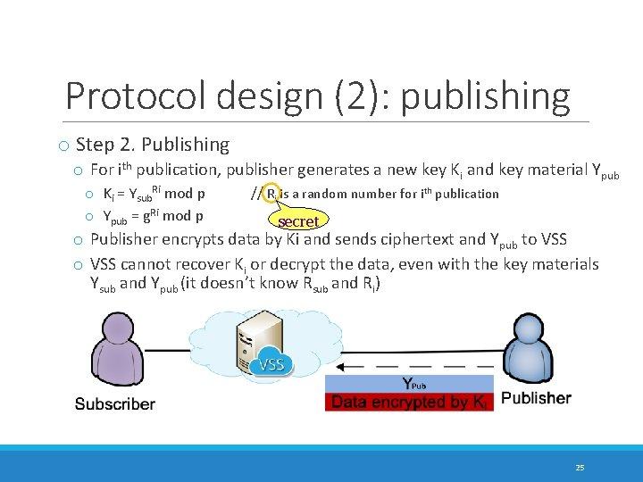 Protocol design (2): publishing o Step 2. Publishing o For ith publication, publisher generates