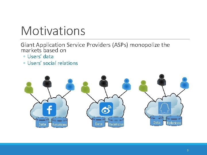 Motivations Giant Application Service Providers (ASPs) monopolize the markets based on ◦ Users' data