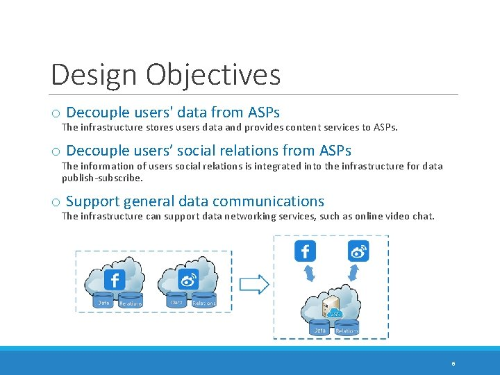 Design Objectives o Decouple users' data from ASPs The infrastructure stores users data and
