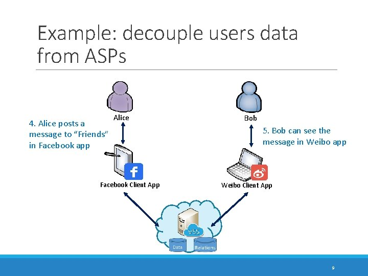 """Example: decouple users data from ASPs 4. Alice posts a message to """"Friends"""" in"""