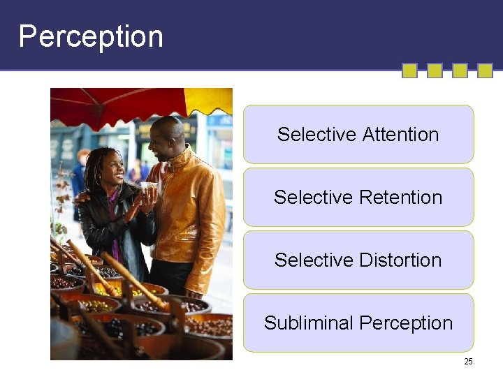 Perception Selective Attention Selective Retention Selective Distortion Subliminal Perception 25